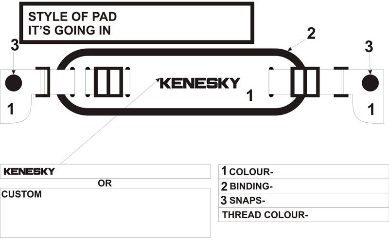 Kenesky Rotation Control Straps Help Diagram